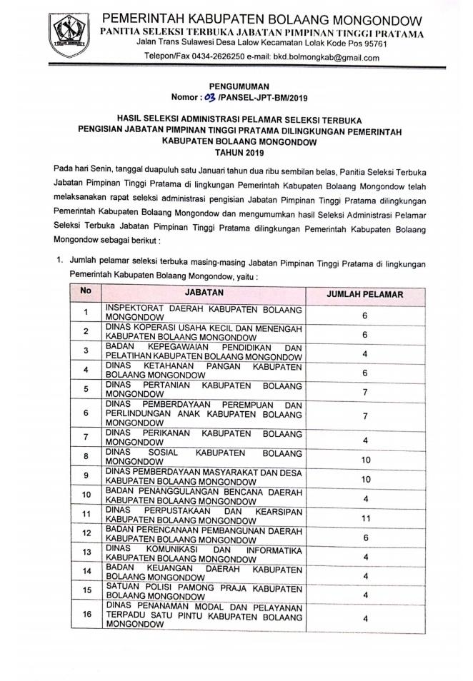 Pemkab Bolmong Umumkan Hasil Seleksi Berkas Jabatan Pimpinan Tinggi Pratama
