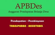 Pemkot Cairkan APBDes Untuk 15 Desa di Kotamobagu