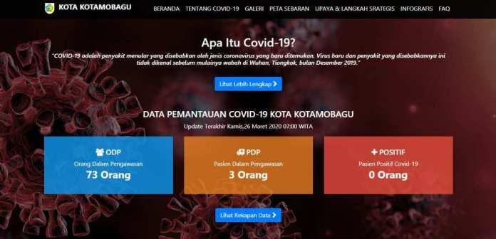 Buka Website Ini, Jika Ingin Tahu Data Covid-19 di Kotamobagu