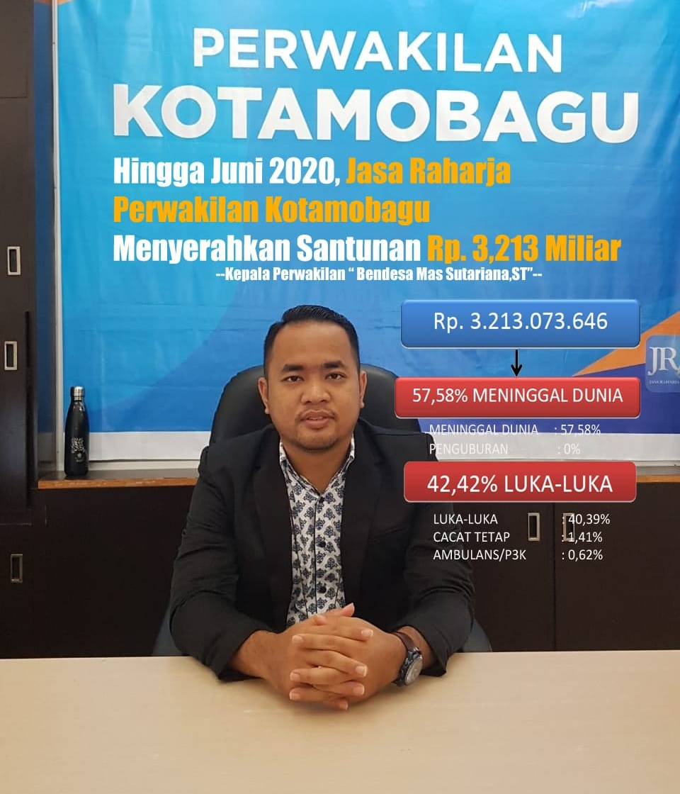 JR Kotamobagu Tak Main-Main Dengan Penyaluran Santunan.