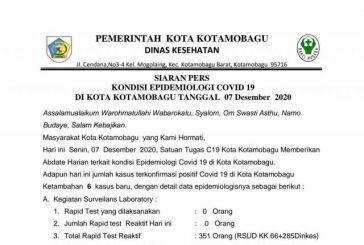 Jumlah Korban Covid-19 Terus Bertambah di Kotamobagu
